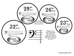 Otto Percussion Studio Timpani Handout (Page 1)